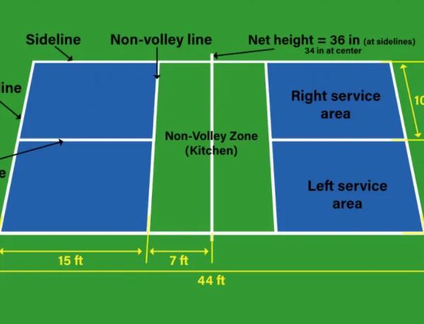pickleball-court-dimensions-diagram